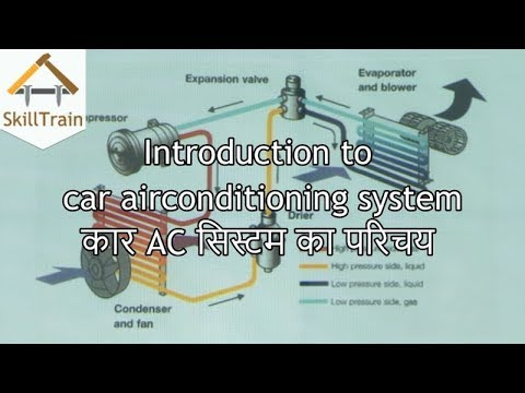 Introduction to car air-conditioning system (Hindi) (हिन्दी)