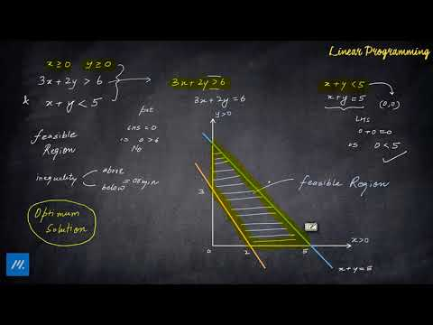 Basic of Linear Programming - Bounded Feasible Region
