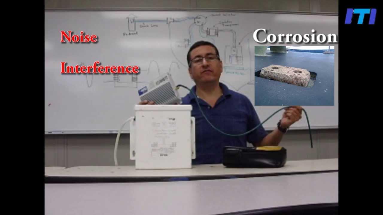 Isolator transformer vs. Galvanic Isolator on