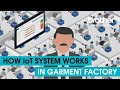 How IoT works in garment factory - Brother's IoT - NEXIO SYSTEM