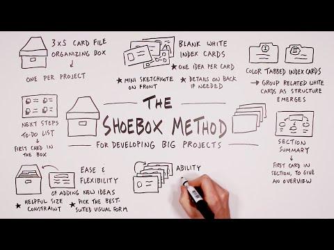 The Shoebox Method