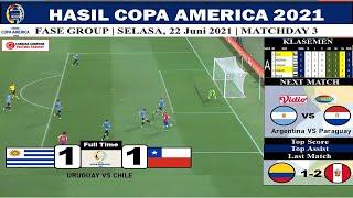 Hasil URUGUAY VS CHILE ~ Hasil Copa America 2021 Hari Ini dan  Klasemen Terbaru