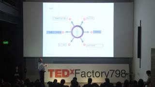 Zhang Hu at TEDxFactory798 City2.0