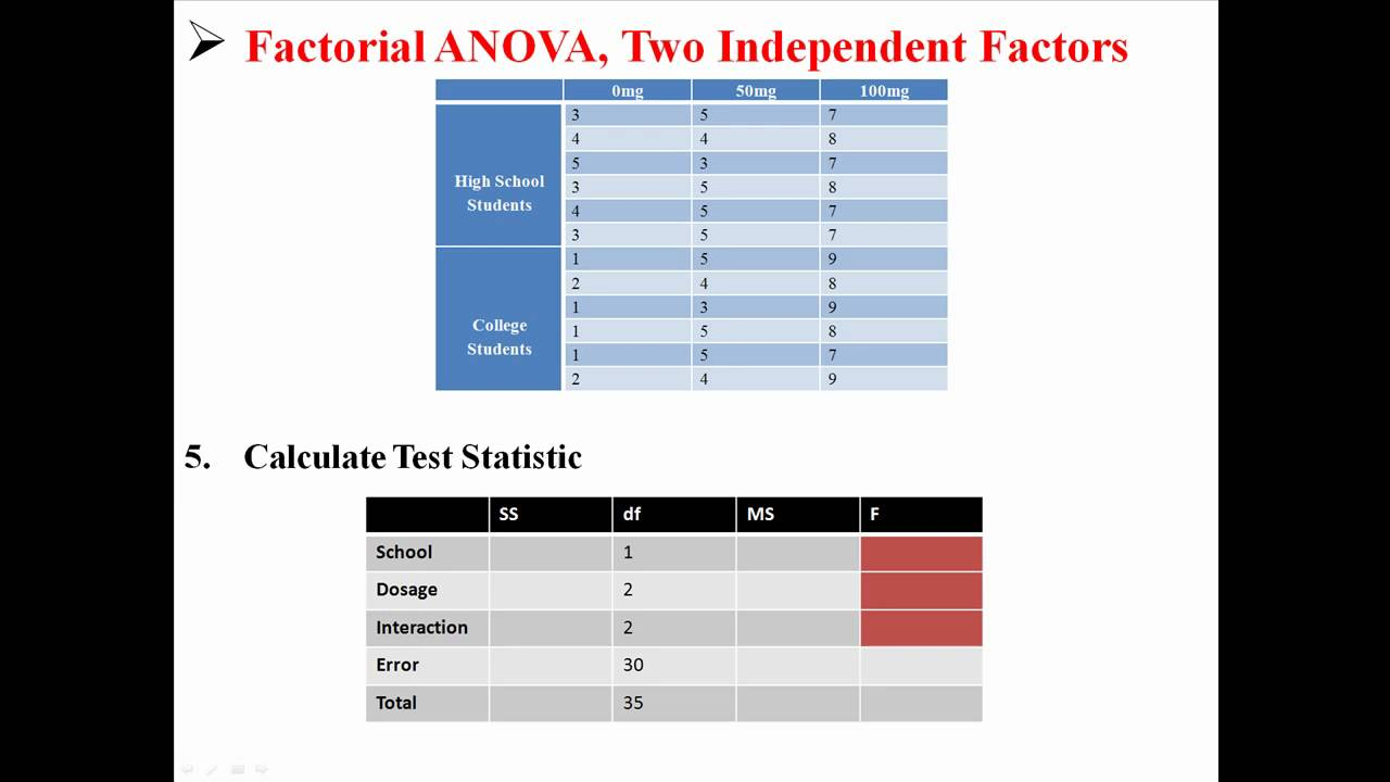 Full Factorial Design | Six Sigma Study Guide