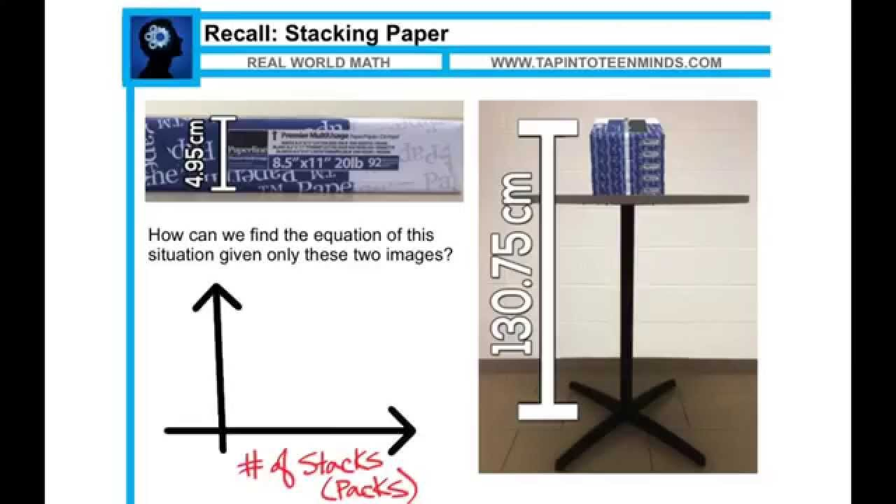 Stacking Paper 3 Act Math Sequel | Equations Given Slope & Pt