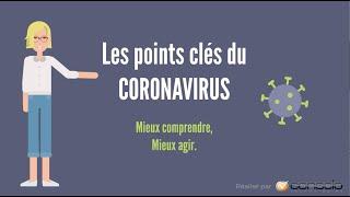 Coronavirus : les points clés