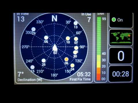 GPS/QZSS Satellite Orbit (Time Lapse Video by EX-ZR500)