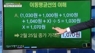 이상로 MTN 주식강의(8)  이평선의 원리와 분석