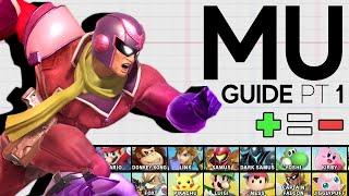 Captain Falcon Matchup Guide Pt. 1