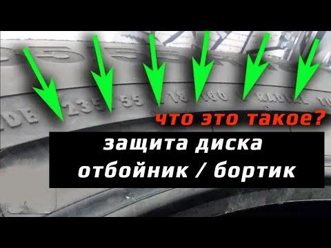 200 организаций по производству и продаже шин и дисков на точной 3d карте ростова-на-дону 2гис: ☎, сайты, отзывы, режим работы, фото,
