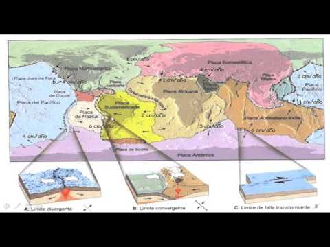 Las Placas Tectónicas, y su Consecuencia en el Modelado del Relieve Terrestre
