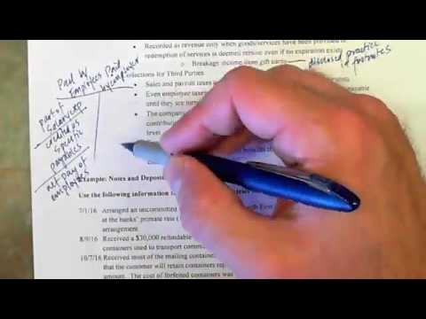 Module 4.1: Current Liabilities – Financing, Operating and Payroll Taxes