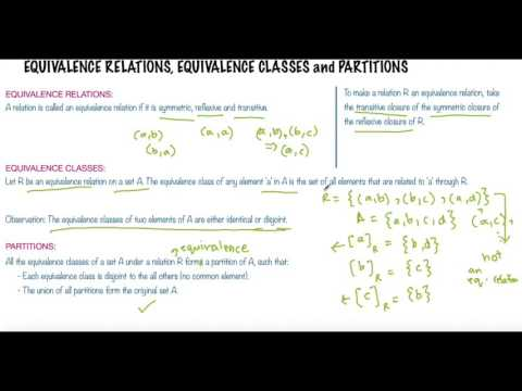 Equivalence Relations, Equivalence Classes and Partitions