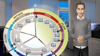 Instructional Design Maturity Model (IDMM) Demo Video