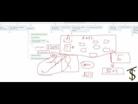 Урок 1 Введение  ipo, индекс, сектор, Часть 2