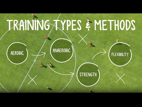 Learn the Types of Training and Training Methods!