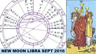 NEW MOON in Libra September 2016 esoteric astrology free reading