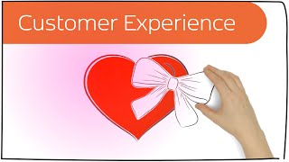 Customer Experience in 3 Minuten erklärt