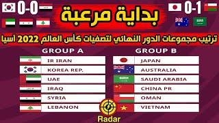 بداية مرعبة للدور النهائي من تصفيات كأس العالم 2022 لقارة آسيا