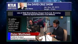 Lies of Wall Street Bailout; Hunger Hurts U.S. Economy; California Special Elections Cost Millions