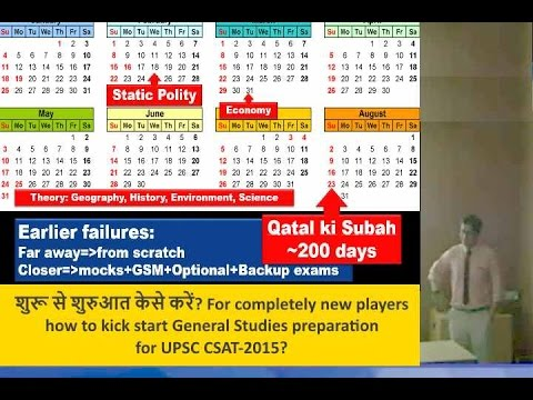 L0/P1: How to kick Start GS Preparation for UPSC CSAT Prelims?