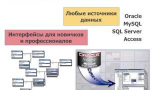 видео Программа Statistica