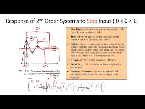 Second Order Systems in Process Control