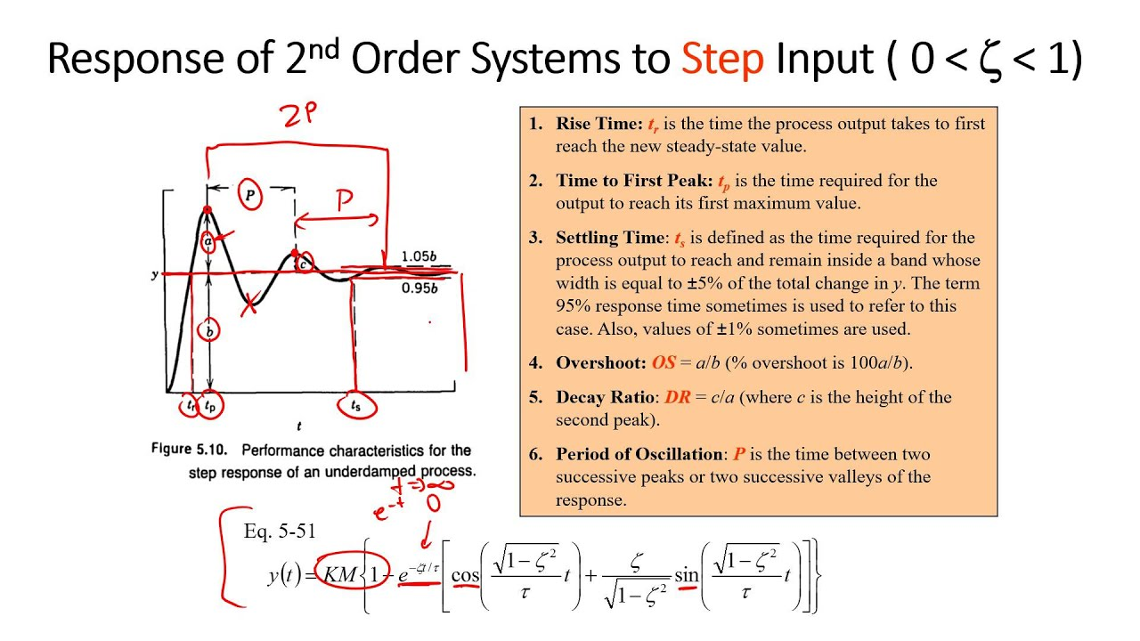 second order systems in process control  second order systems in process control