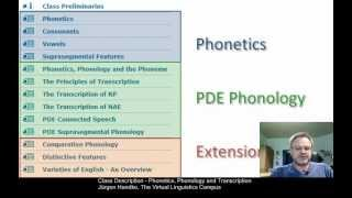 Class Description - Phonetics, Phonology & Transcription (BA)