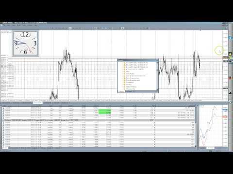 Trading on 1 min chart