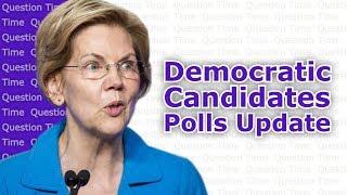 Democratic Candidates Polls Update | QT Politics (Kamala Harris Surges, Goodbye Eric Swalwell)