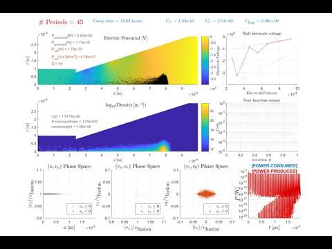 100 Period Simulation of Optimized 2D3V Beamline
