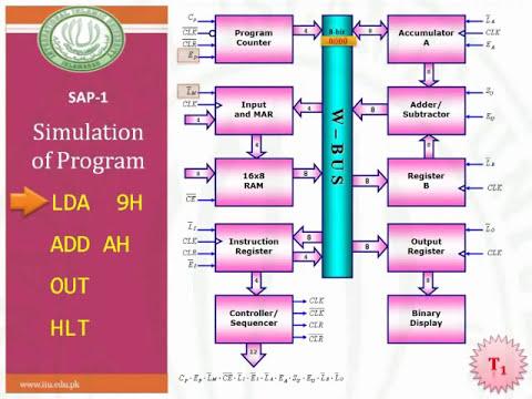 sap 1 flv youtube rh youtube com SAP Modules Diagram SAP Modules Diagram