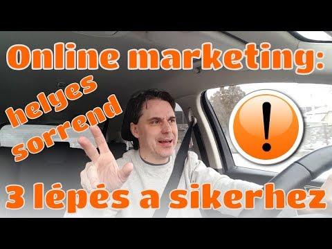 Online marketing: a helyes sorrend!