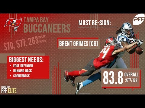 Tampa Bay Buccaneers Offseason Moves | Pro Football Focus