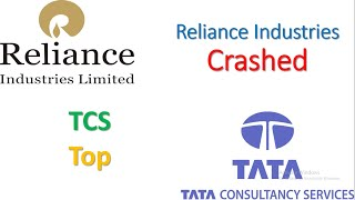 Reliance Industries Share News | TCS Share News | Target Price | Share Market News |Long Term Invest