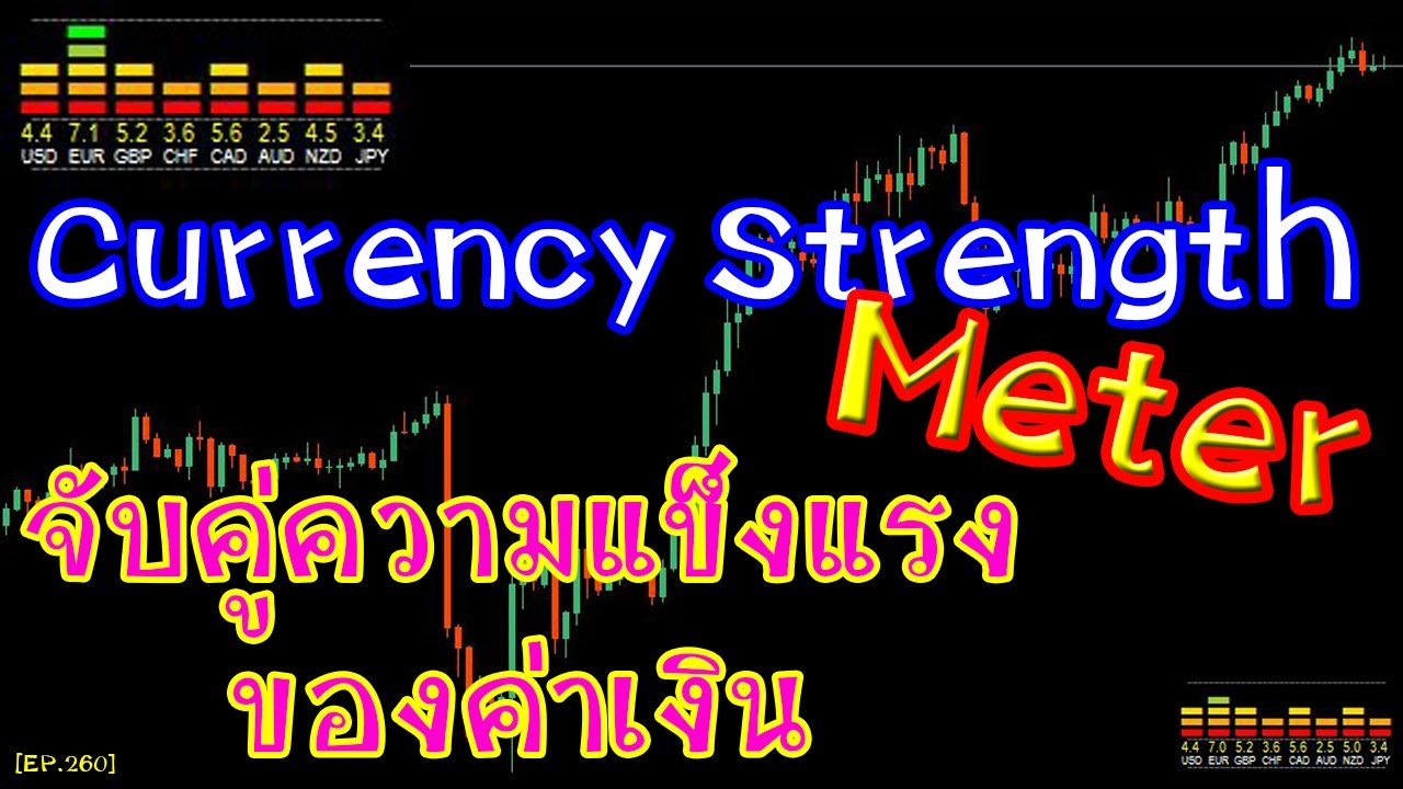 Forex strength indicator mt4