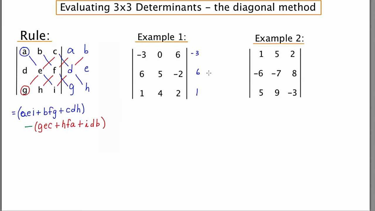 mathcamp321 algebra 2 evaluating a 3 by 3 determinant using the diagonal method youtube. Black Bedroom Furniture Sets. Home Design Ideas