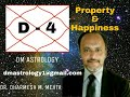 D4 or Chaturamsha Chart in Vedic Astrology by Dr Dharmesh Mehta