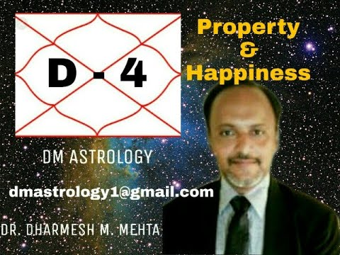 D-4 or Chaturamsha Chart in Vedic Astrology by Dr Dharmesh Mehta