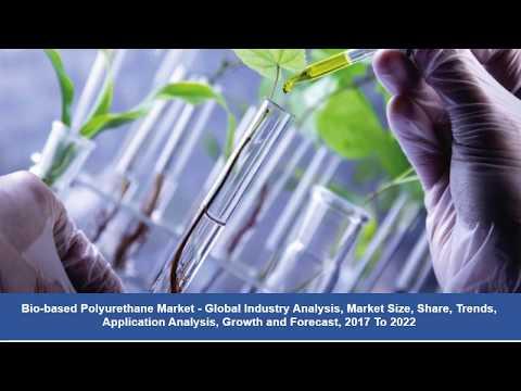 Bio-based Polyurethane Market Report and Forecast 2016-2022