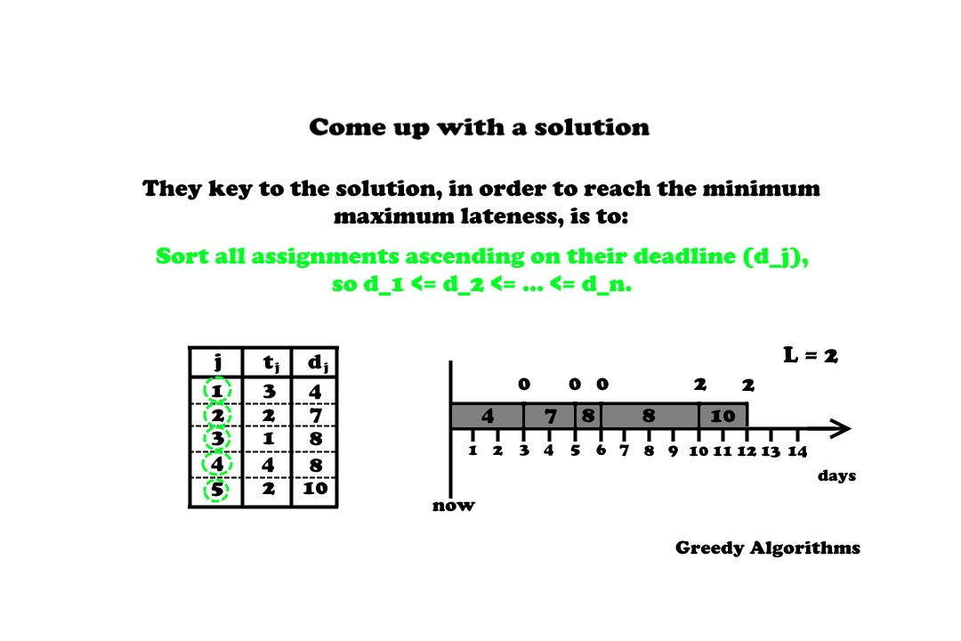 Scheduling to Minimize Maximum Lateness ( Greedy Algorithm ) - Algorithms