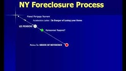 The NY Foreclosure Process: Timeline and Steps to NY Foreclosure