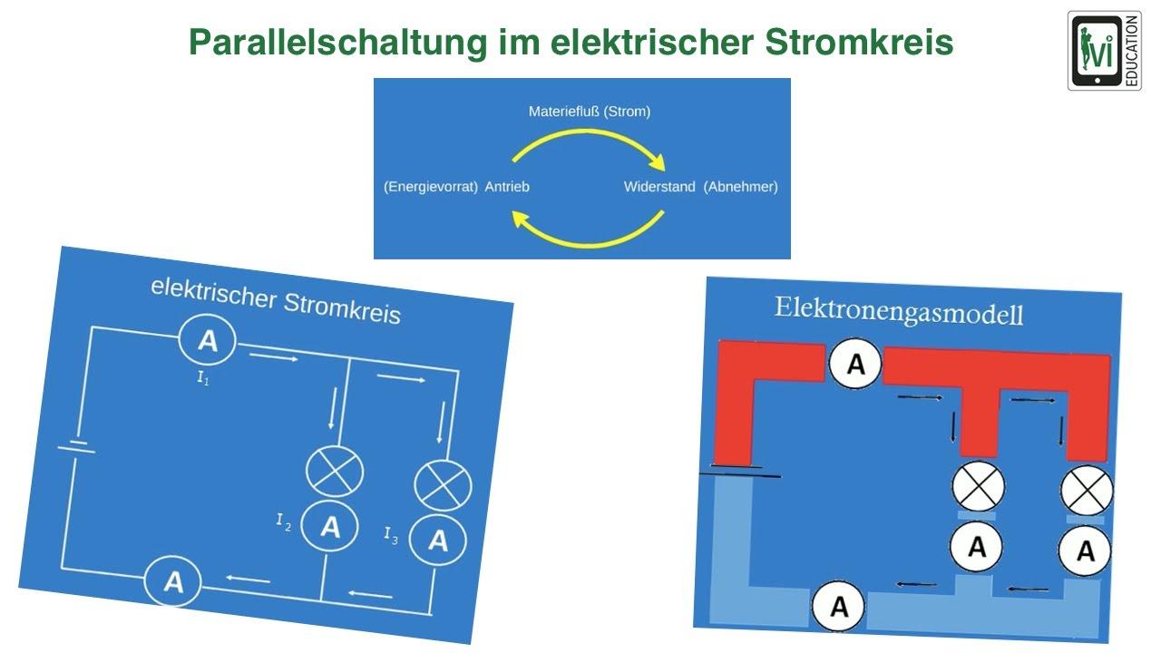 Erfreut Elektrisches Grundwissen Bilder - Der Schaltplan ...