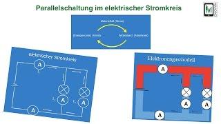 Parallelschaltung im elektrischen Stromkreis