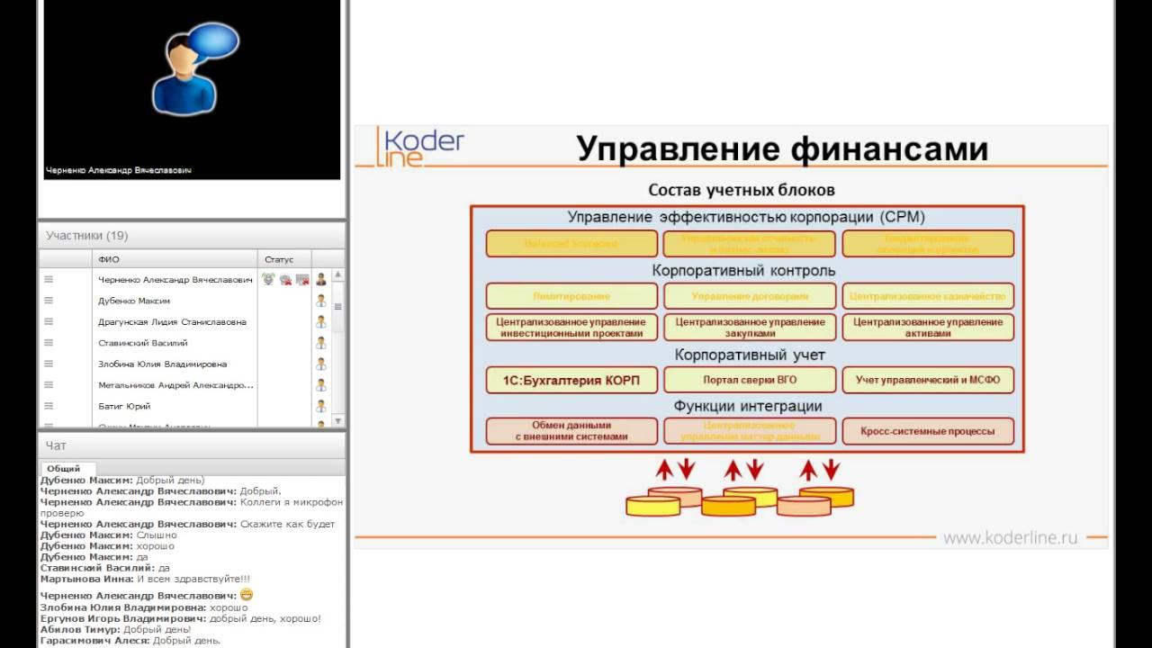 Бюджетирование 1с битрикс разработка сайта на битрикс краснодар
