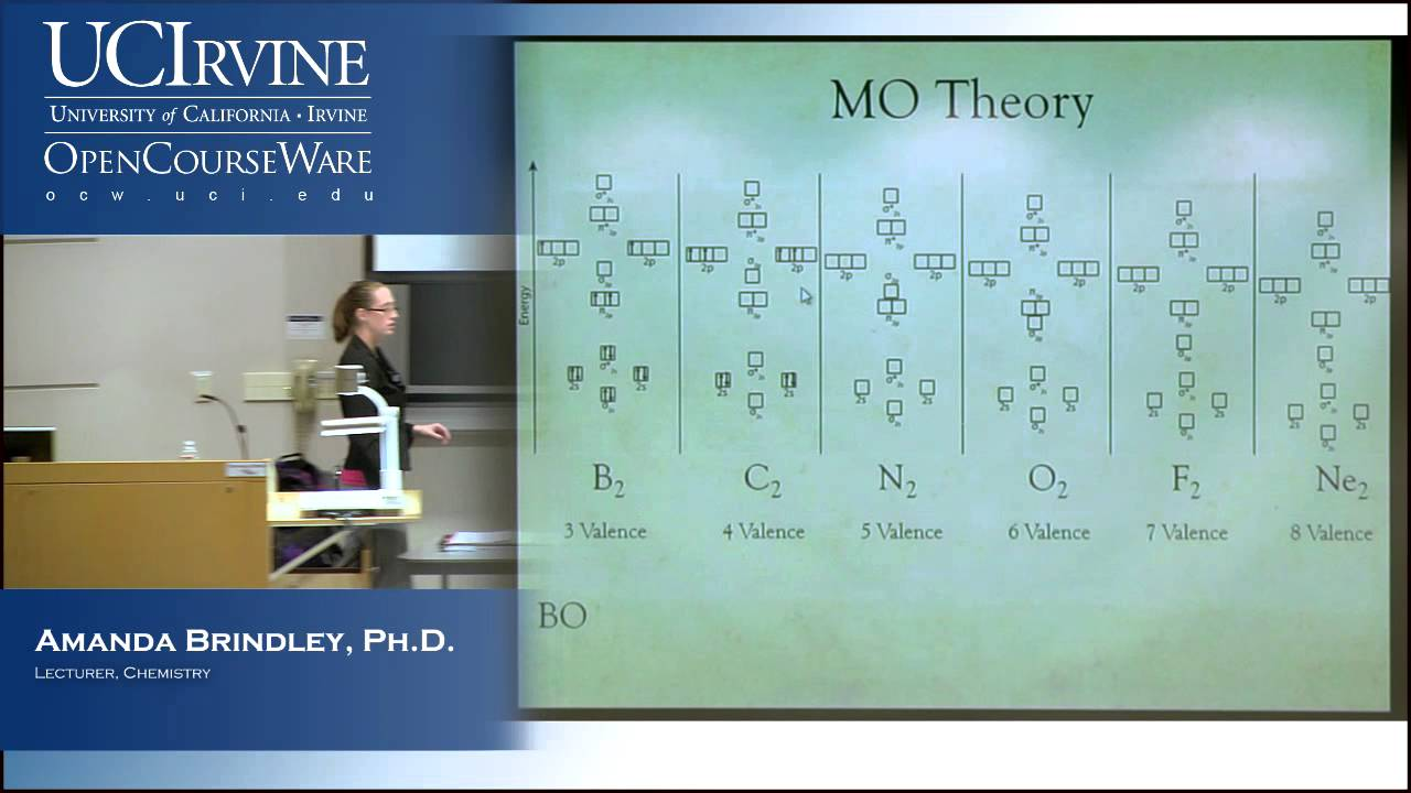 General Chemistry 1a Lecture 14 Molecular Orbital Theory Youtube