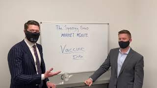 1-15-21 Market Minute Covid 19 Vaccine
