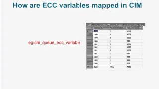 Configuring ECC Variables for Cisco Interaction Manager
