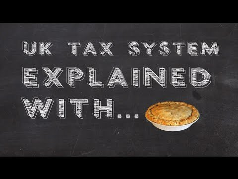UK Tax System Explained With Pie